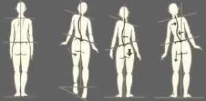 gerinc szímmetria 4-es pozició
